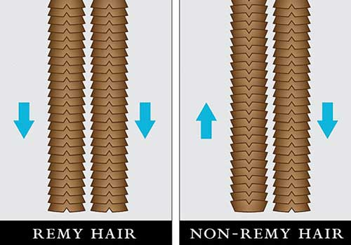 hairextensions-remy-hair